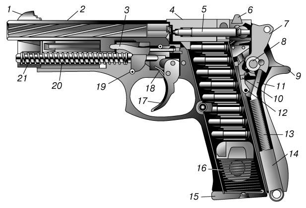 Ударно спусковой механизм схема фото 765