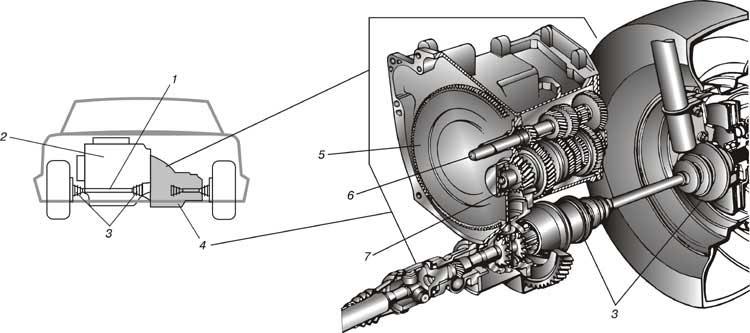 Фото №4 - схема коробки передач на ВАЗ 2110
