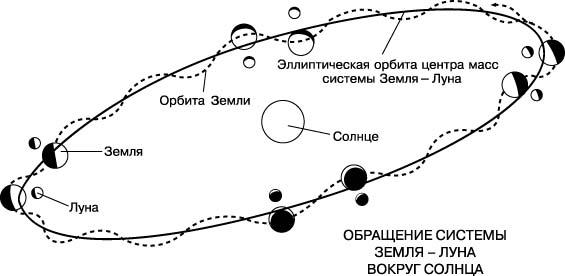 http://www.krugosvet.ru/images/1001983_1293_001.jpg