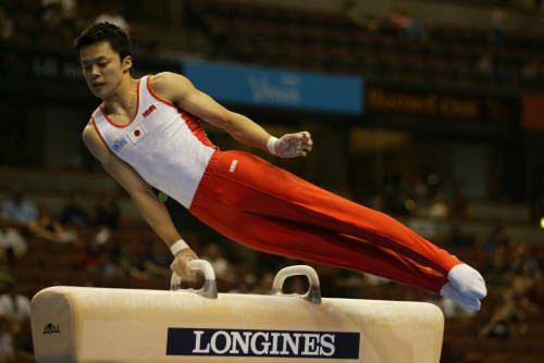Гимнастика Программа Тренировок
